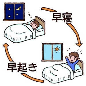 早寝早起き.jpg
